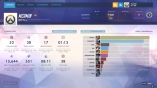 S18 Master 3505 | lvl 27 | DPS Role | 33 Lootbox | 100% winrate | Perfect Smurf | Name/Email change available